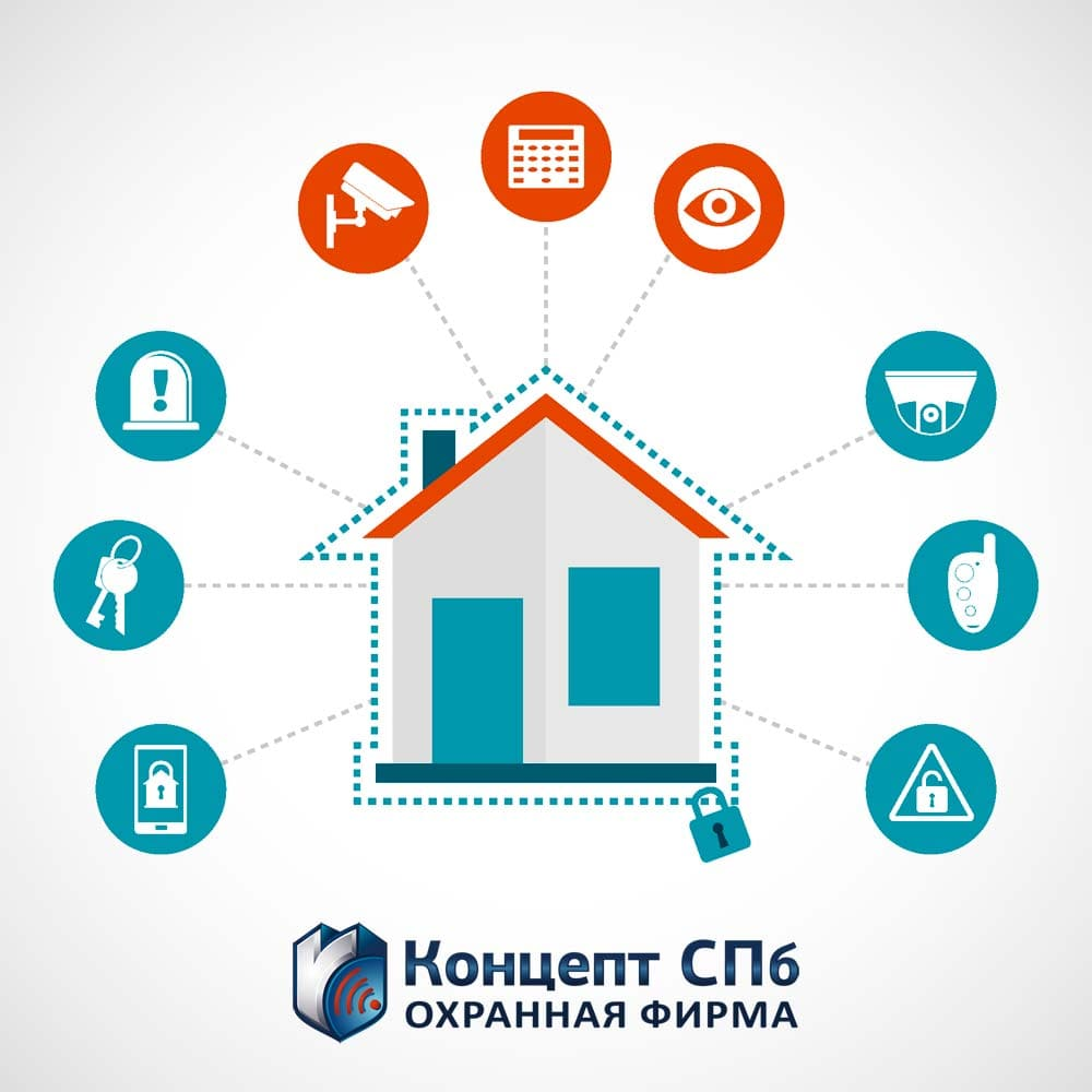 Охрана домов и коттеджей.png